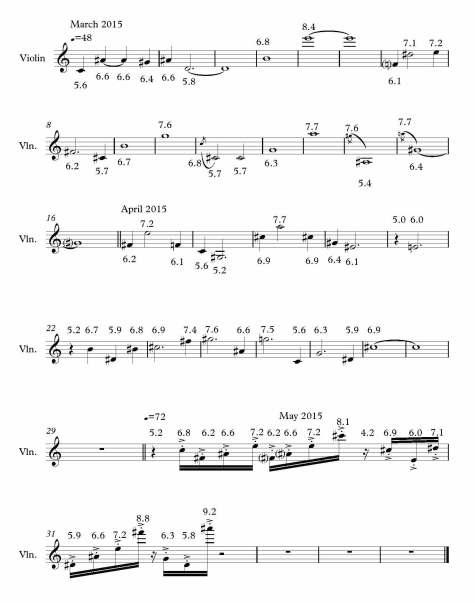 Blood Violin (sketch).jpg